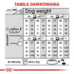 Royal Canin Care Nutrition Mini Sterilised - Karma Sucha Pies Sterylizowany, Rasy Małe 1kg